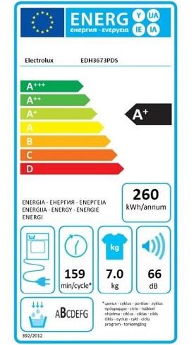 Sèche Linge Electrolux - EDH3673PDS - Label Energie