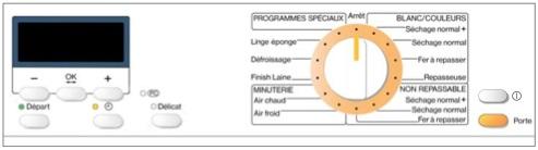 Sèche Linge Miele - PT 5136 - Commandes
